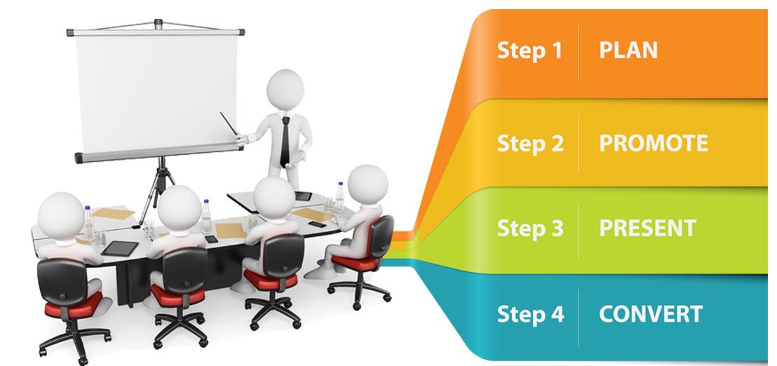 Whiteboard_Steps